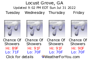 Locust Grove, Georgia, weather forecast