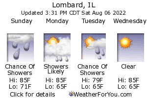 Lombard, Illinois, weather forecast
