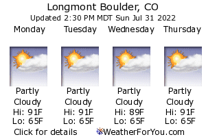 Longmont/ Boulder, Colorado, weather forecast