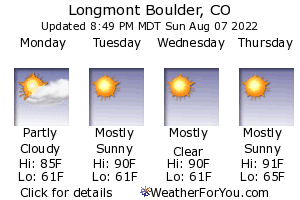Longmont and Boulder, Colorado weather forecast