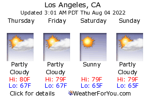 Los Angeles, California, weather forecast