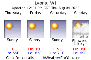 Lyons, Wisconsin, weather forecast