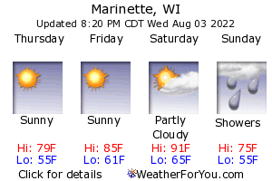 Marinette, Wisconsin, weather forecast