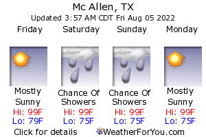 McAllen, Texas, weather forecast