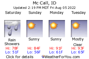 McCall, Idaho, weather forecast