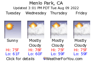 Menlo Park, California, weather forecast