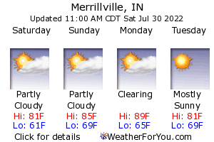 Merrillville, Indiana, weather forecast