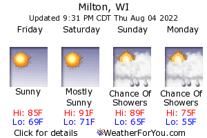 Milton, Wisconsin, weather forecast