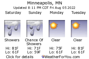 Minneapolis, Minnesota, weather forecast