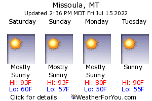 Missoula, Montana, weather forecast