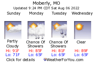 Moberly, Missouri, weather forecast