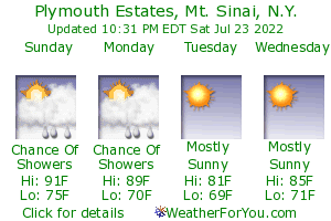 Mount Sinai, New York, weather forecast