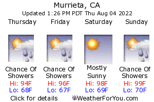 Murrieta, California, weather forecast