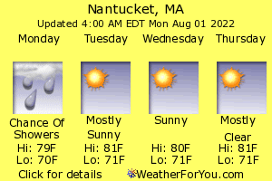 Nantucket, Massachusetts, weather forecast