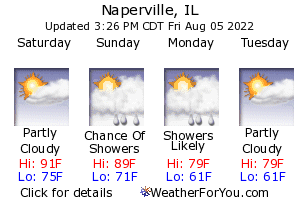 Naperville, Illinois, weather forecast