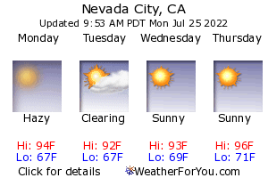 Nevada City, California, weather forecast