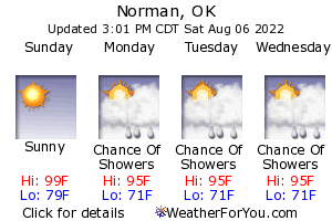 Norman, Oklahoma, weather forecast