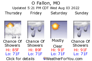 O'Fallon, Missouri, weather forecast