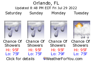 Orlando, Florida, weather forecast