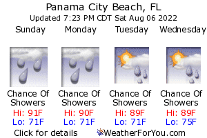 Panama City Beach, Florida, weather forecast