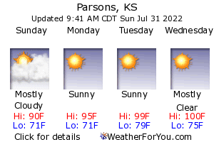 Parsons, Kansas, weather forecast