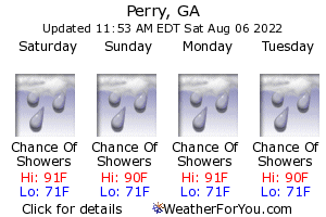 Perry, Georgia, weather forecast