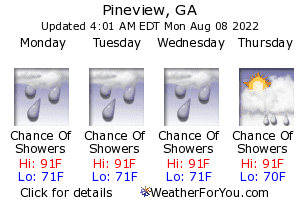 Pineview, Georgia, weather forecast