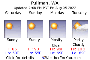 Pullman, Washington, weather forecast