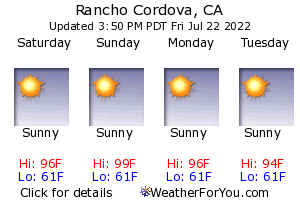 Rancho Cordova, California, weather forecast