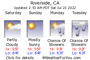 Riverside, California, weather forecast