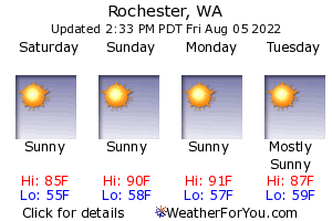 Rochester, Washington, weather forecast