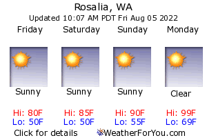 Rosalia, Washington, weather forecast