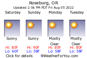 Roseburg, Oregon, weather forecast
