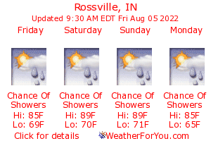 Rossville, Indiana, weather forecast