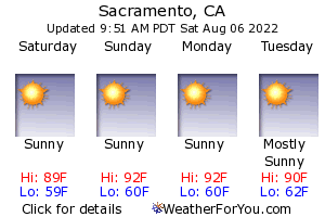 Sacramento, California, weather forecast
