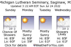 Saginaw, Michigan, weather forecast