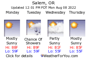Salem, Oregon, weather forecast