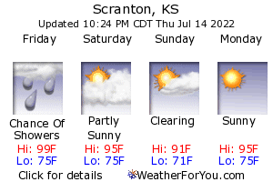 Scranton, Kansas, weather forecast