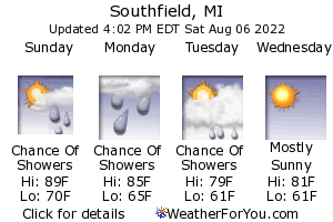 Southfield, Michigan, weather forecast