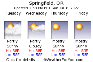 Springfield, Oregon, weather forecast