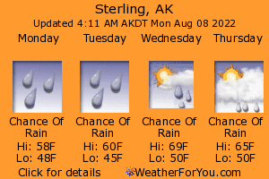 Sterling, Alaska, weather forecast