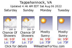 Tappahannock, Virginia, weather forecast