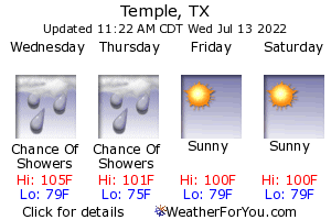 Temple, Texas, weather forecast
