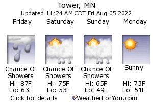 Tower, Minnesota, weather forecast