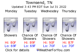Townsend, Tennessee, weather forecast