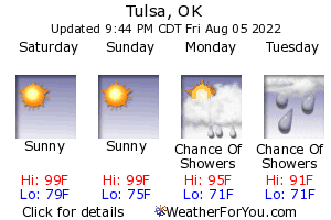 Tulsa, Oklahoma, weather forecast