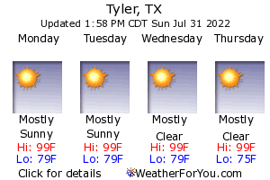 Tyler, Texas, weather forecast