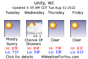 Unity, Wisconsin, weather forecast