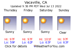 Vacaville, California, weather forecast