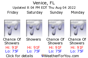 Venice, Florida, weather forecast